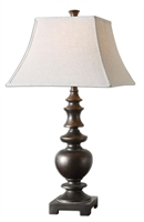 Picture for category Uttermost 26830 Primo Table Lamps 17in Metal Poly 1-light