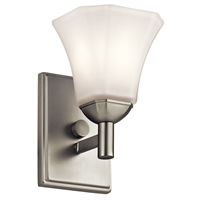 Picture for category RLA Kichler RL-124714 Wall Sconces Brushed Nickel Steel Serena