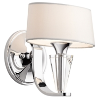 Picture for category Wall Sconces 1 Light With Chrome Tone Finish Candelabra Base Bulb 9 inch 60 Watts