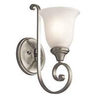 Picture for category RLA Kichler RL-66287 Wall Sconces Brushed Nickel Monroe